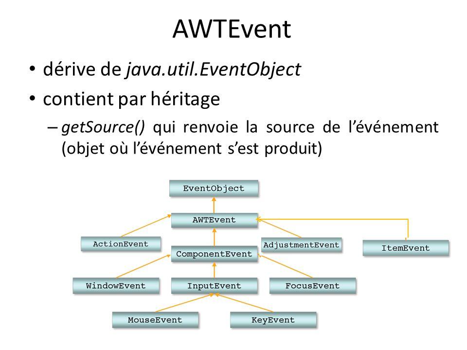 AWTEvent dérive de java.util.EventObject contient par héritage