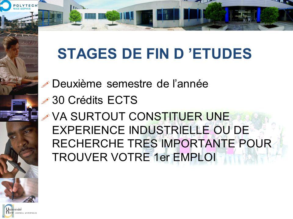 STAGES DE FIN D 'ETUDES Deuxième semestre de l'année 30 Crédits ECTS