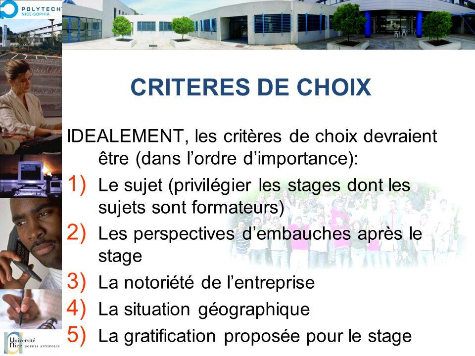 CRITERES DE CHOIX IDEALEMENT, les critères de choix devraient être (dans l'ordre d'importance):