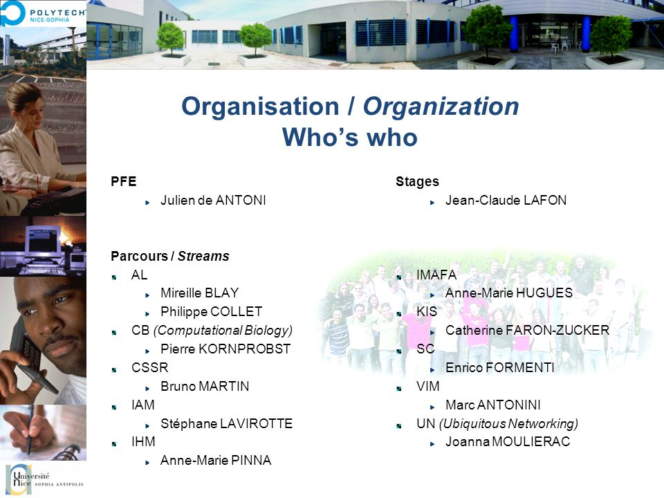 Organisation / Organization Who's who