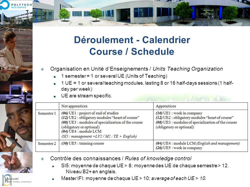 Déroulement - Calendrier Course / Schedule