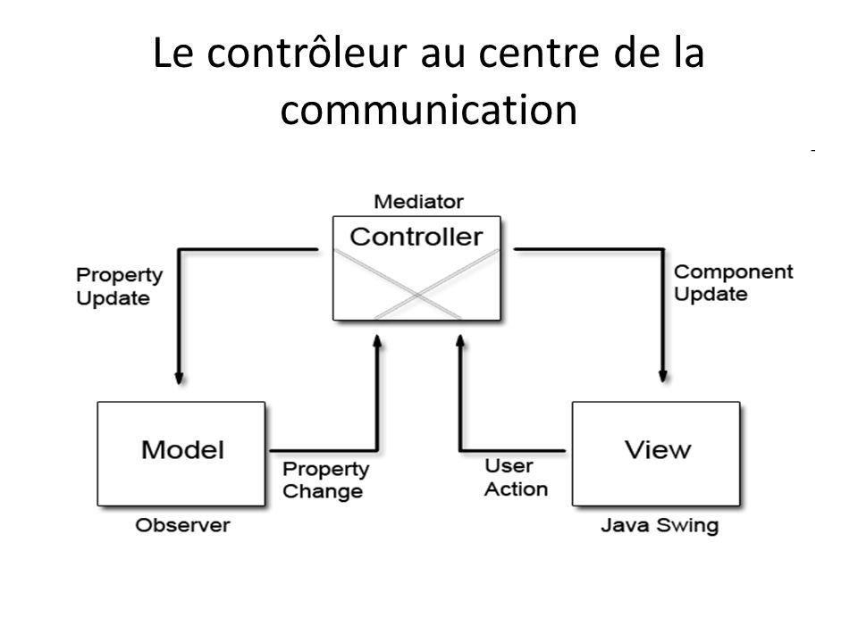 Le contrôleur au centre de la communication