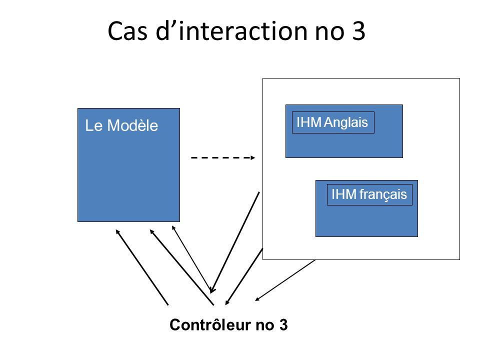 Cas d'interaction no 3 Le Modèle Contrôleur no 3 IHM Anglais