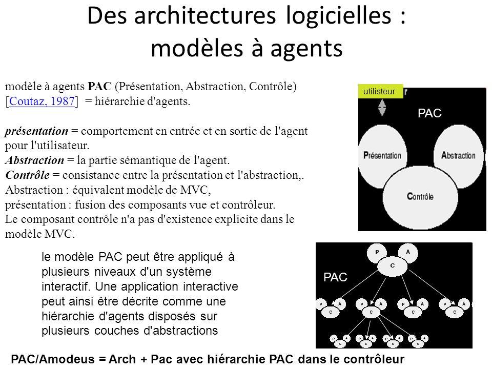 Des architectures logicielles : modèles à agents