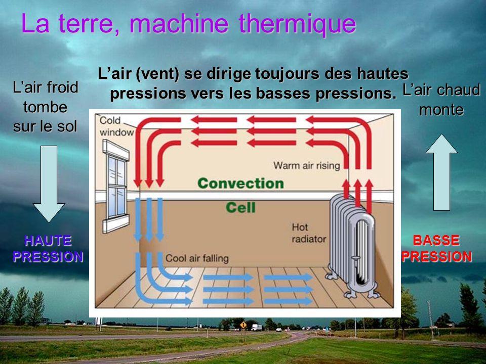 La terre, machine thermique