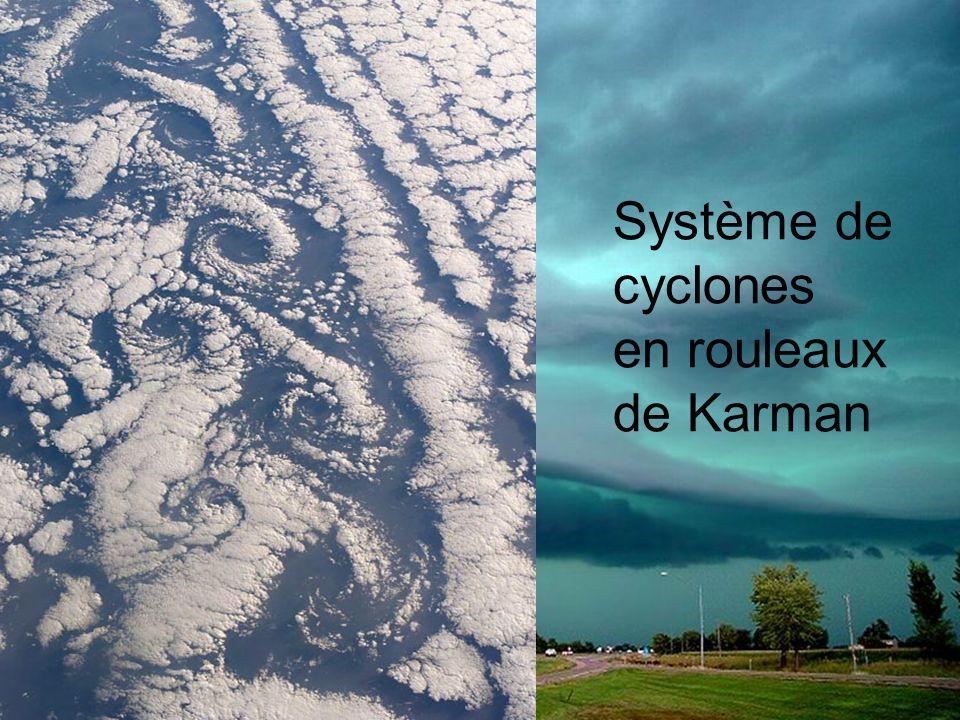 Système de cyclones en rouleaux de Karman