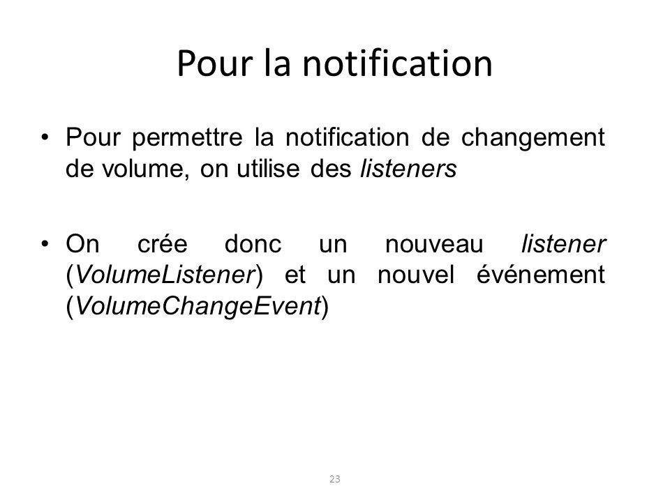 Pour la notification Pour permettre la notification de changement de volume, on utilise des listeners.