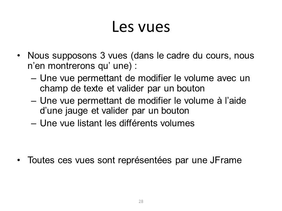Les vuesNous supposons 3 vues (dans le cadre du cours, nous n'en montrerons qu' une) :