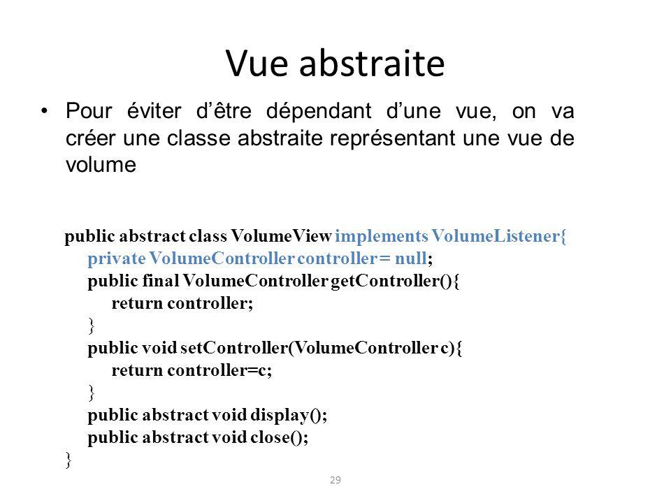 Vue abstraite Pour éviter d'être dépendant d'une vue, on va créer une classe abstraite représentant une vue de volume.
