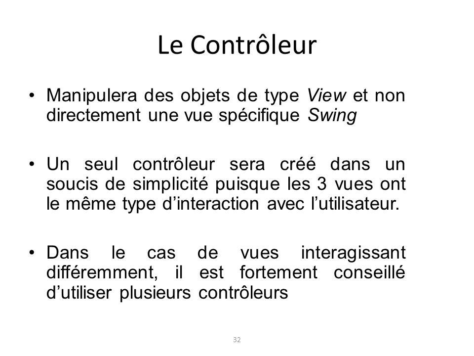 Le ContrôleurManipulera des objets de type View et non directement une vue spécifique Swing.