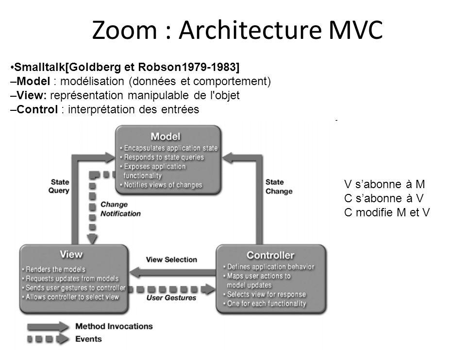 Poo ihm architecture logicielle ppt t l charger for Architecture logicielle exemple