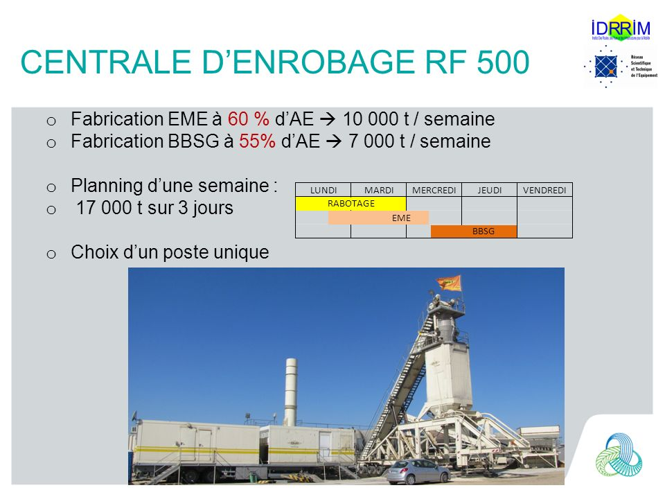 CENTRALE D'ENROBAGE RF 500