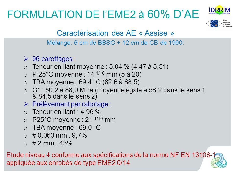 FORMULATION DE l'EME2 à 60% D'AE