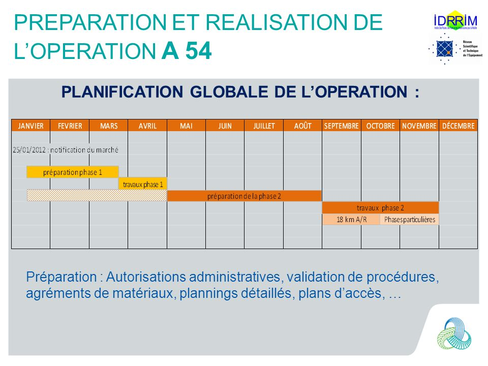 PREPARATION ET REALISATION DE L'OPERATION A 54