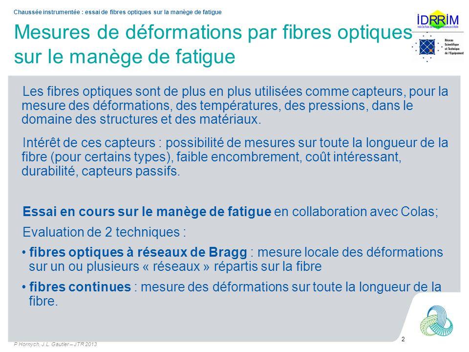 Mesures de déformations par fibres optiques sur le manège de fatigue