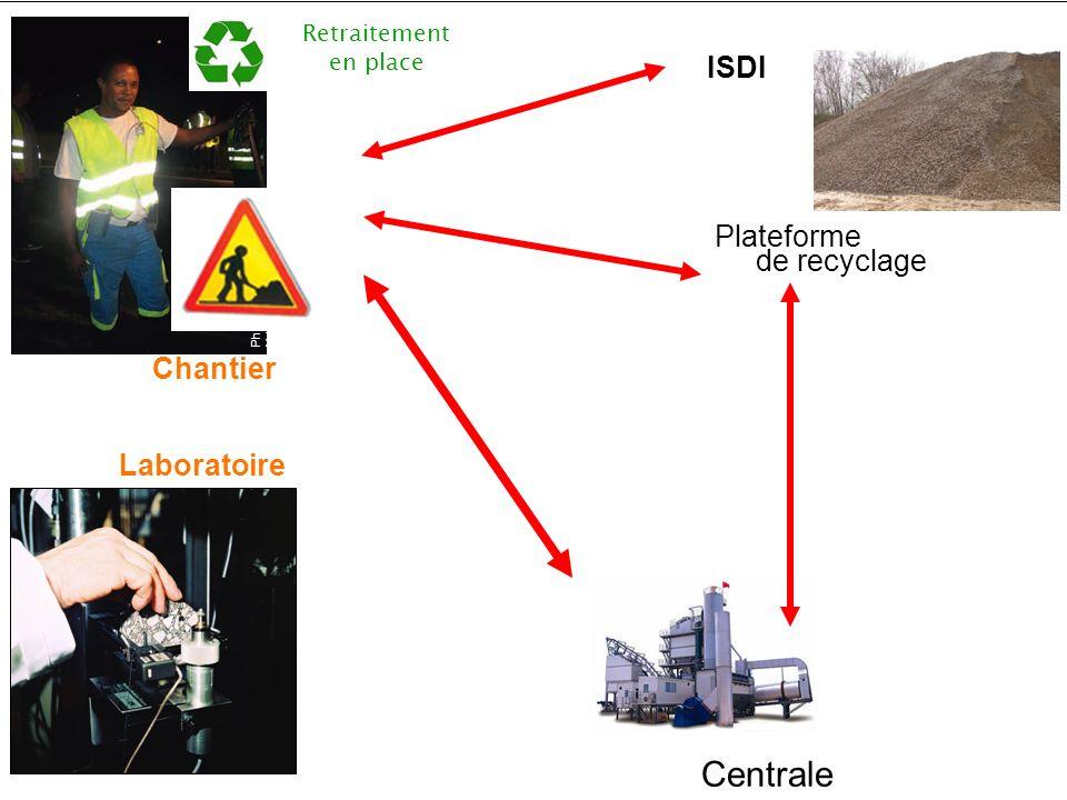 Centrale ISDI Plateforme de recyclage Chantier Laboratoire