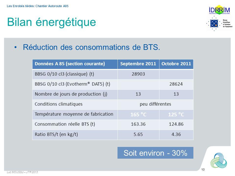 Bilan énergétique Réduction des consommations de BTS.