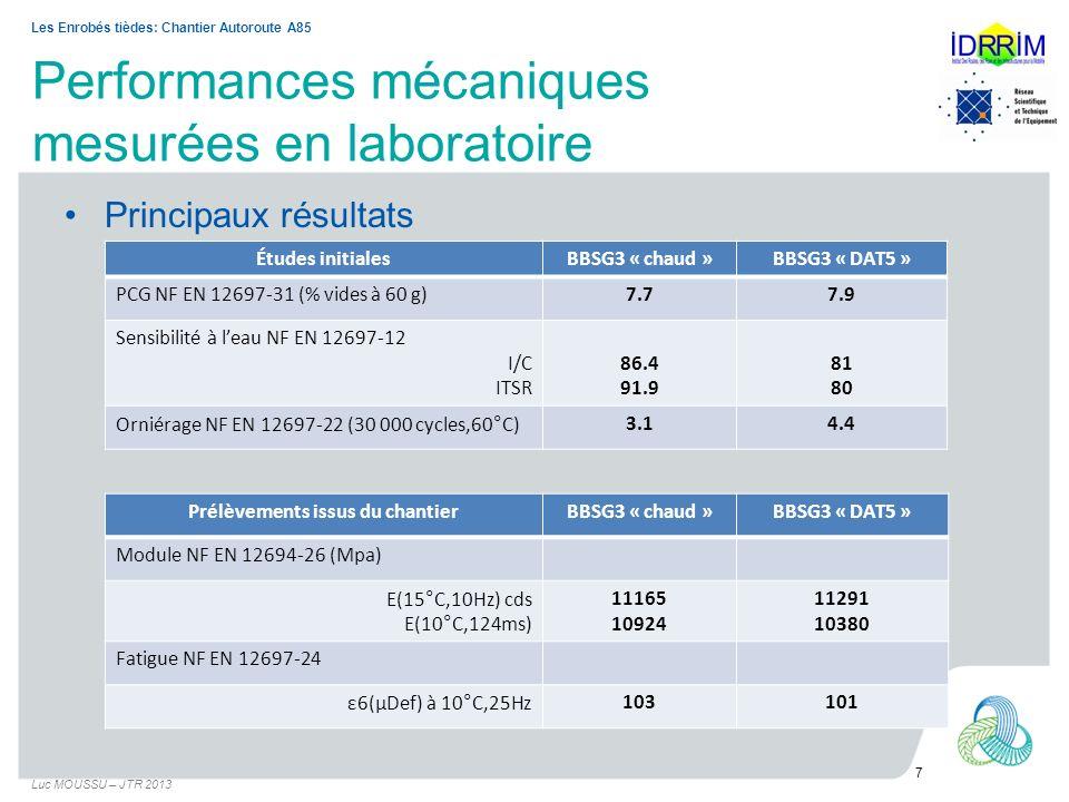 Performances mécaniques mesurées en laboratoire