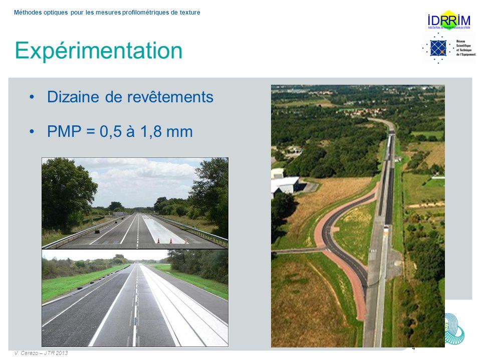 Expérimentation Dizaine de revêtements PMP = 0,5 à 1,8 mm