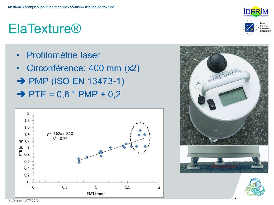 ElaTexture® Profilométrie laser Circonférence: 400 mm (x2)
