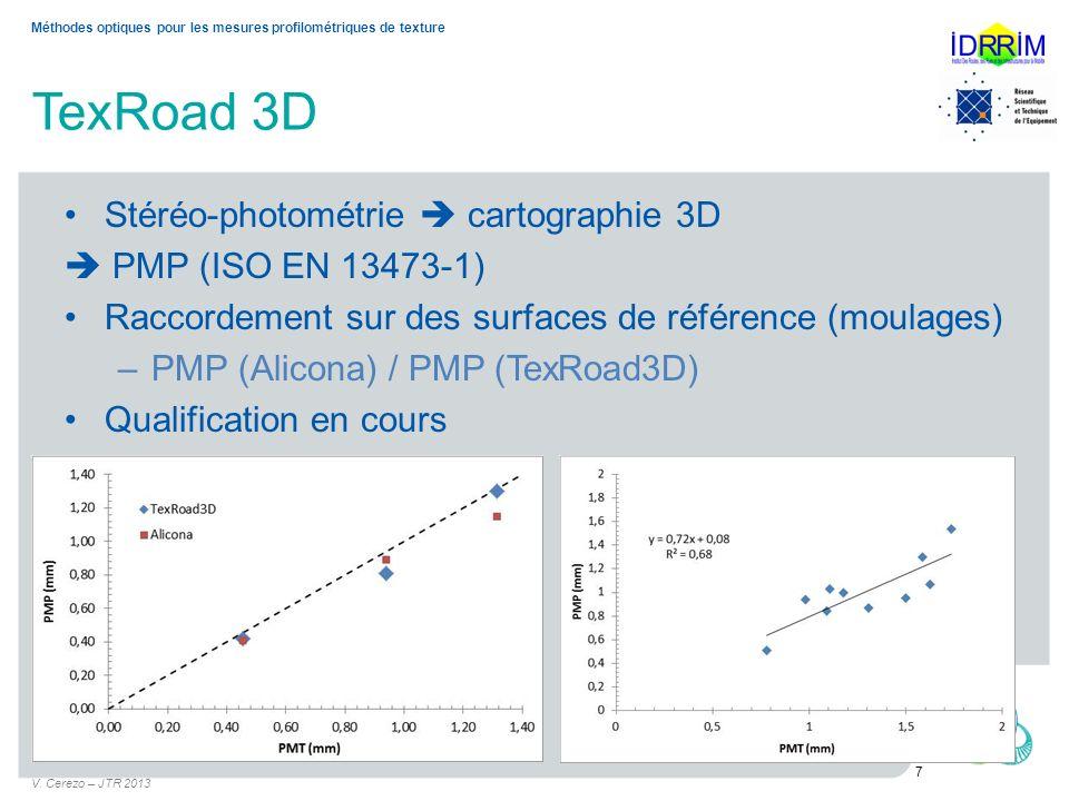 TexRoad 3D Stéréo-photométrie  cartographie 3D  PMP (ISO EN 13473-1)