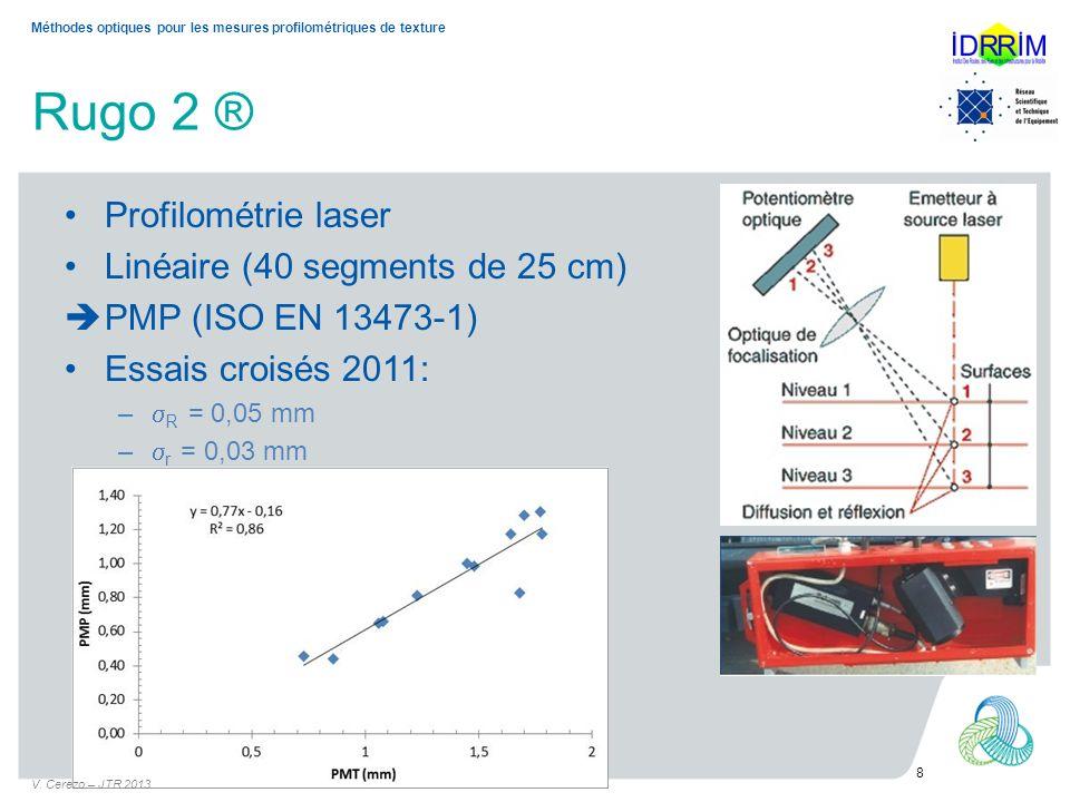 Rugo 2 ® Profilométrie laser Linéaire (40 segments de 25 cm)