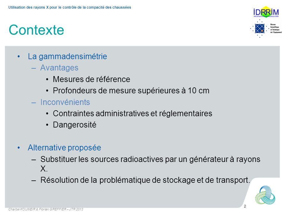 Contexte La gammadensimétrie Avantages Mesures de référence
