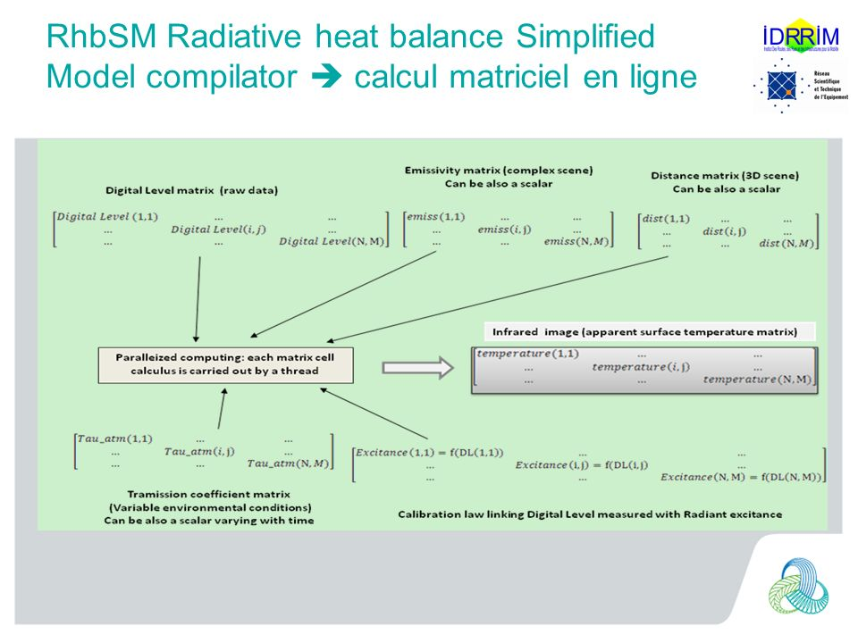 RhbSM Radiative heat balance Simplified Model compilator  calcul matriciel en ligne
