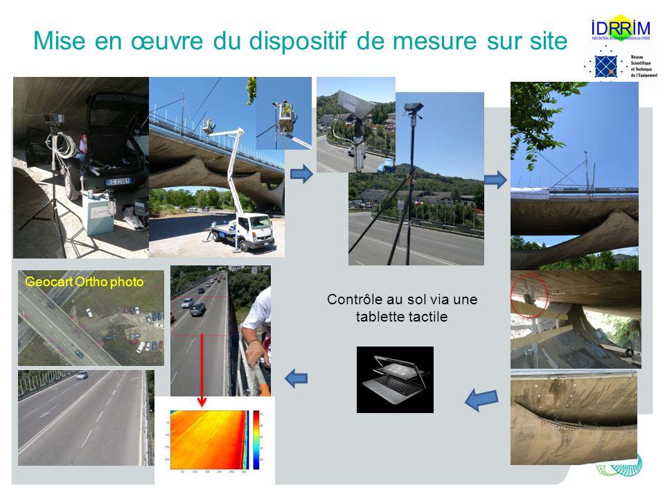 Mise en œuvre du dispositif de mesure sur site