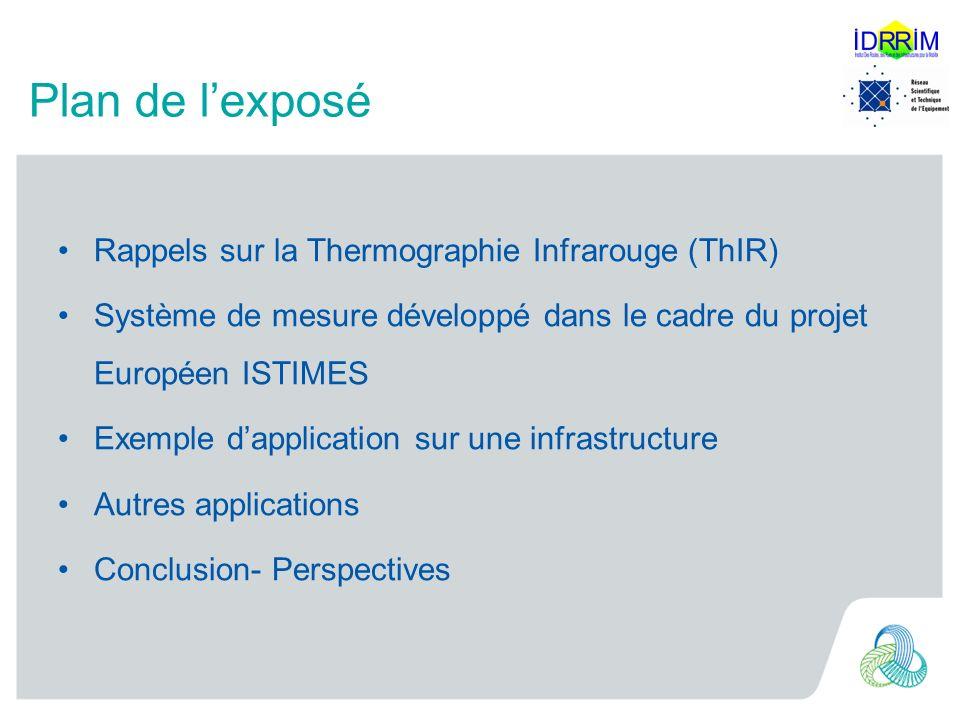 Plan de l'exposé Rappels sur la Thermographie Infrarouge (ThIR)