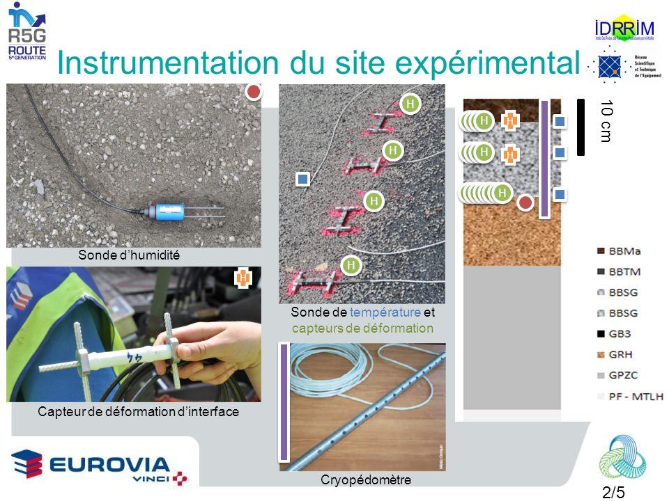 Instrumentation du site expérimental