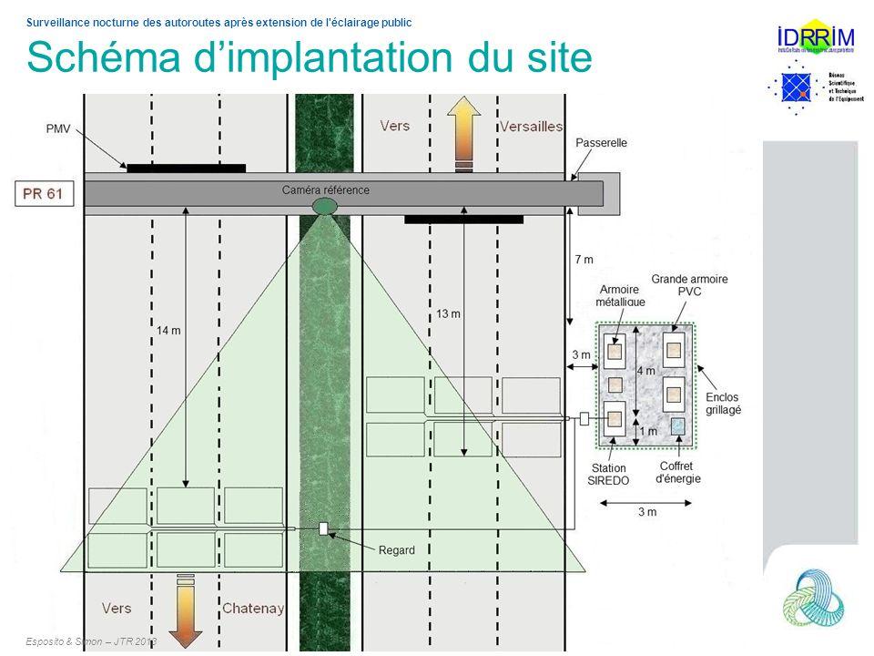 Schéma d'implantation du site