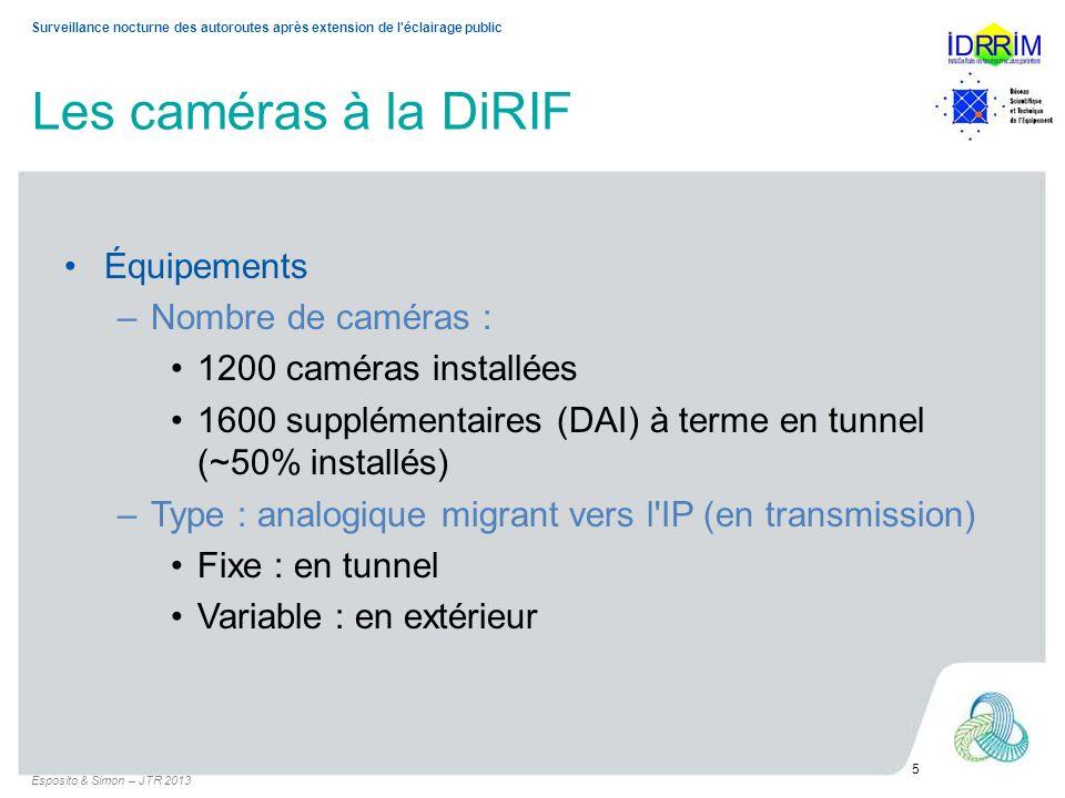 Les caméras à la DiRIF Équipements Nombre de caméras :