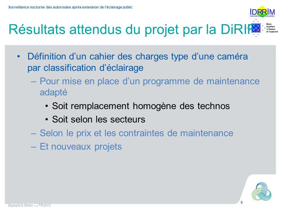 Résultats attendus du projet par la DiRIF