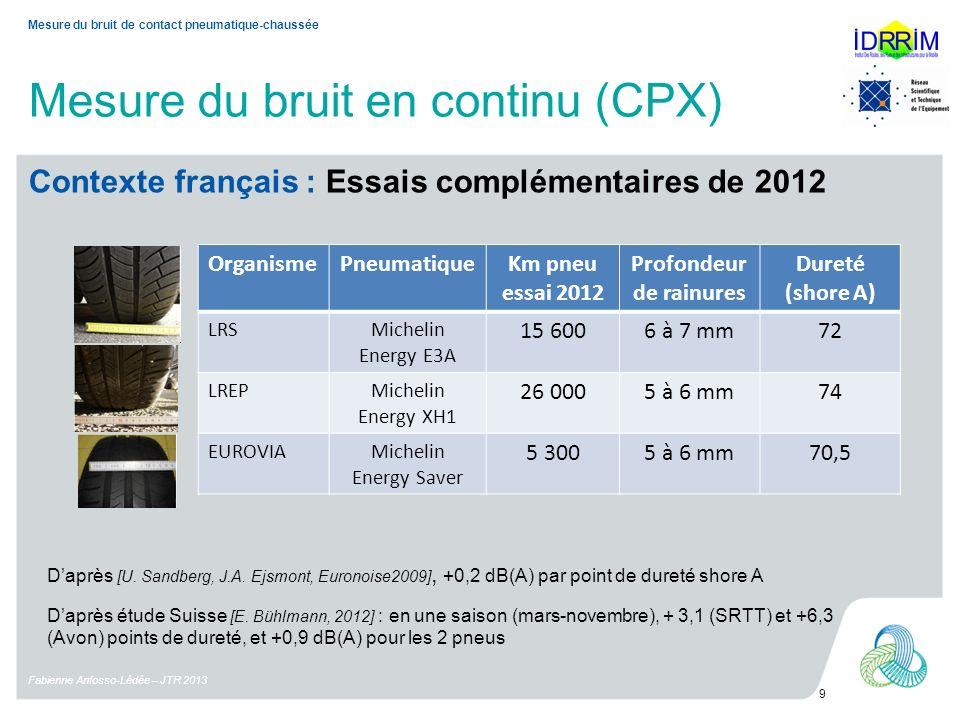 Mesure du bruit en continu (CPX)