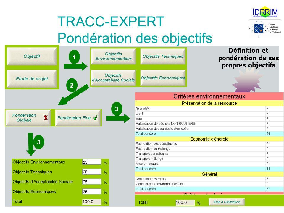 TRACC-EXPERT Pondération des objectifs
