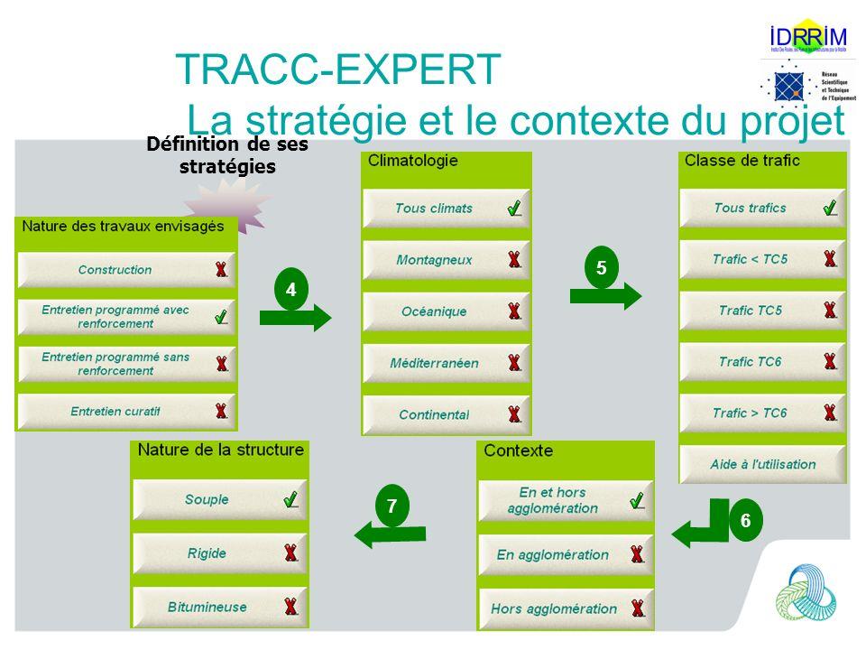 TRACC-EXPERT La stratégie et le contexte du projet