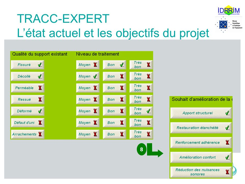 TRACC-EXPERT L'état actuel et les objectifs du projet
