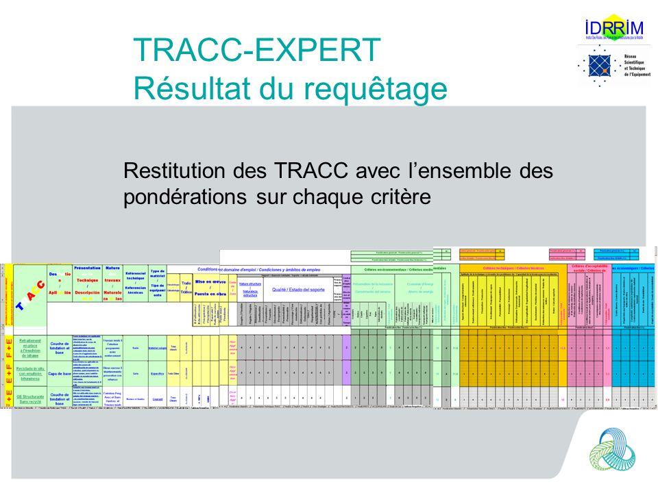 TRACC-EXPERT Résultat du requêtage