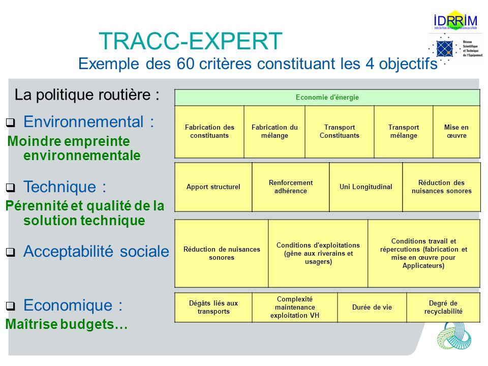 Exemple des 60 critères constituant les 4 objectifs