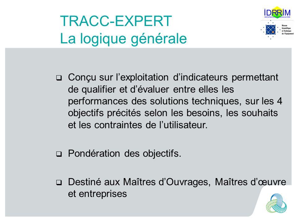 TRACC-EXPERT La logique générale