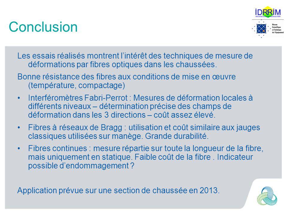 Conclusion Les essais réalisés montrent l'intérêt des techniques de mesure de déformations par fibres optiques dans les chaussées.