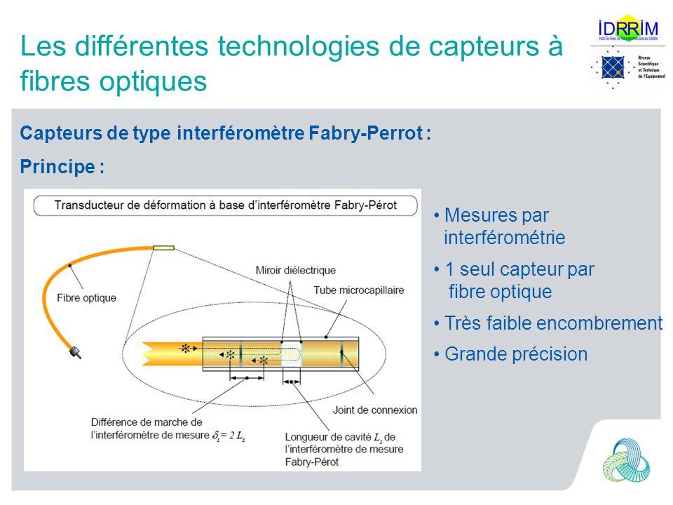 Les différentes technologies de capteurs à fibres optiques