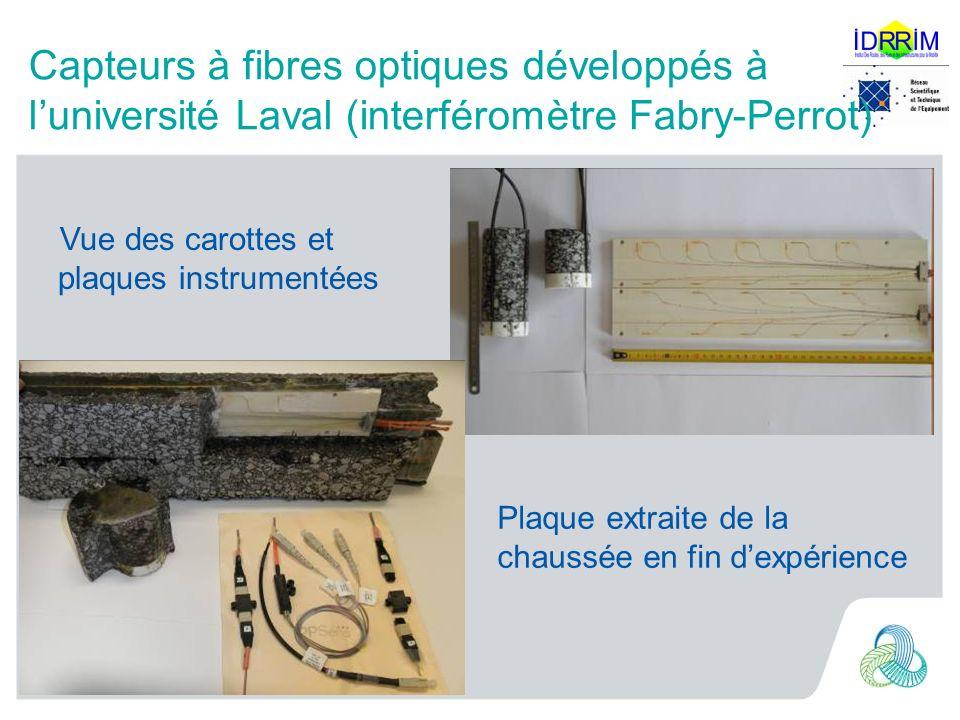 Capteurs à fibres optiques développés à l'université Laval (interféromètre Fabry-Perrot)