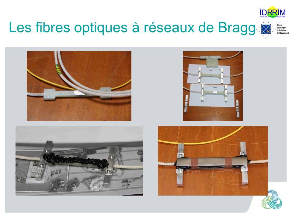 Les fibres optiques à réseaux de Bragg