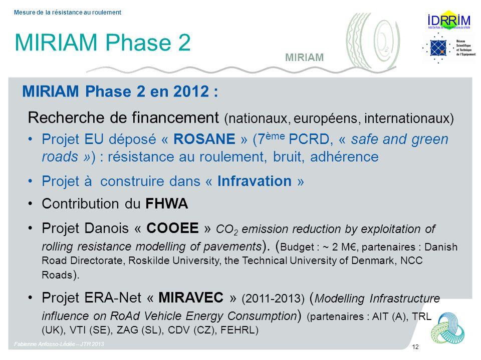 MIRIAM Phase 2 MIRIAM Phase 2 en 2012 :