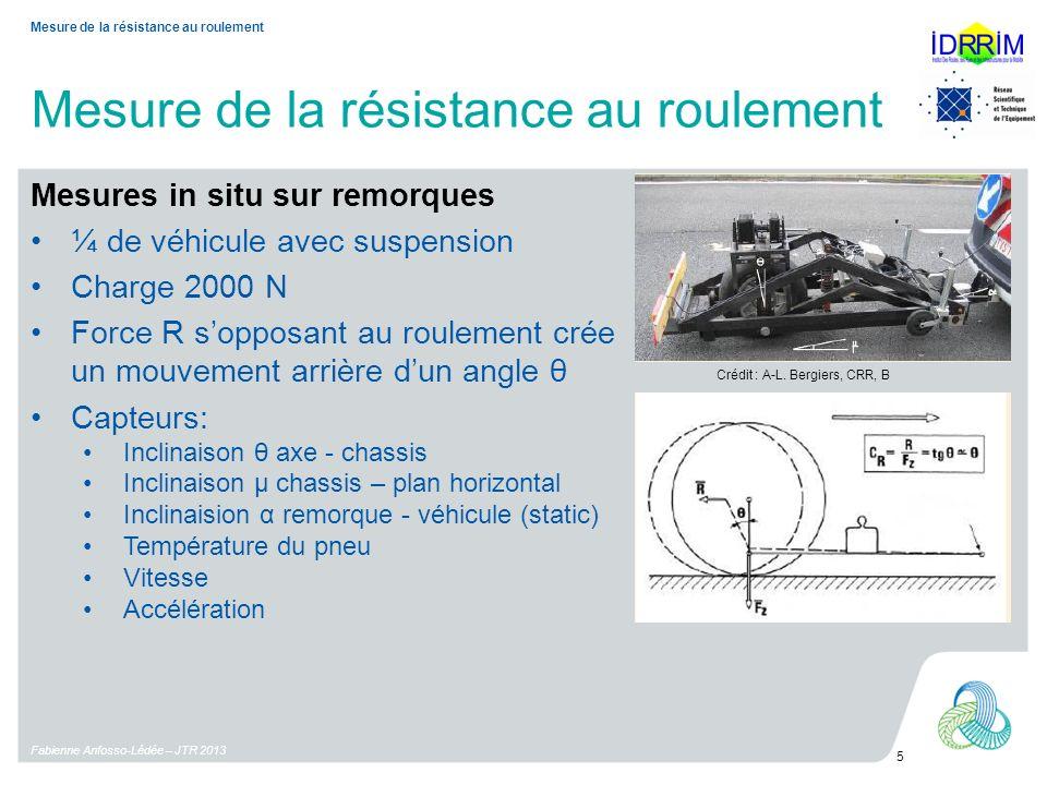 Mesure de la résistance au roulement