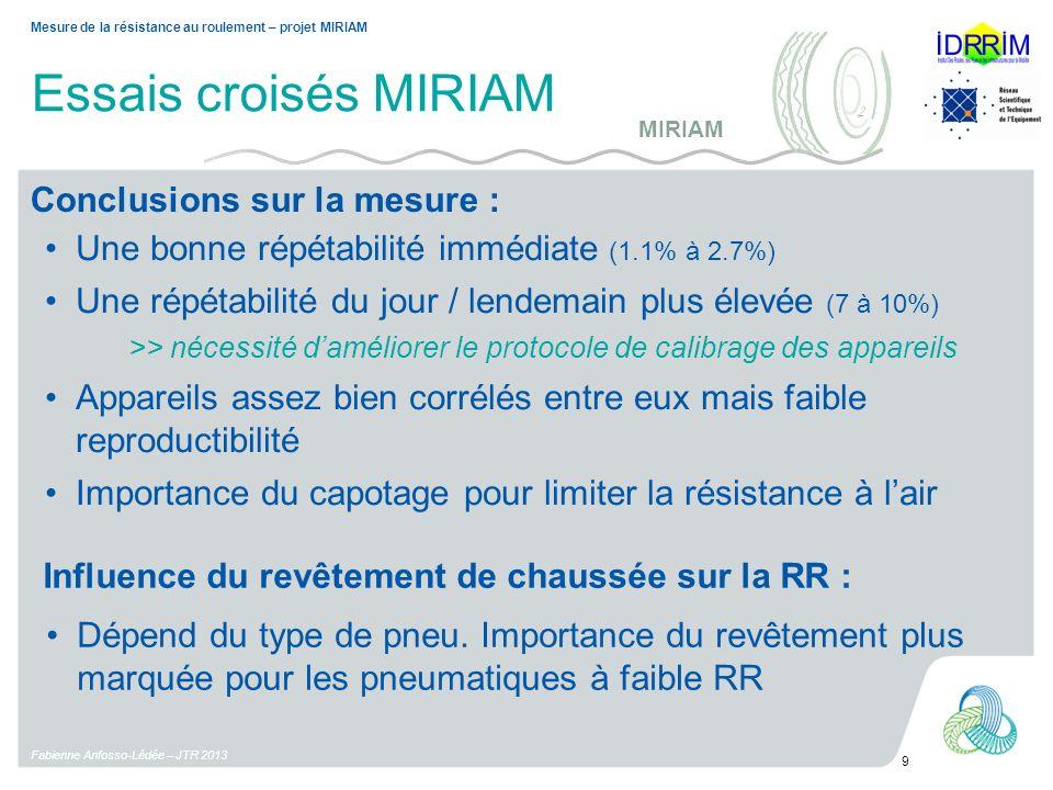 Essais croisés MIRIAM Conclusions sur la mesure :