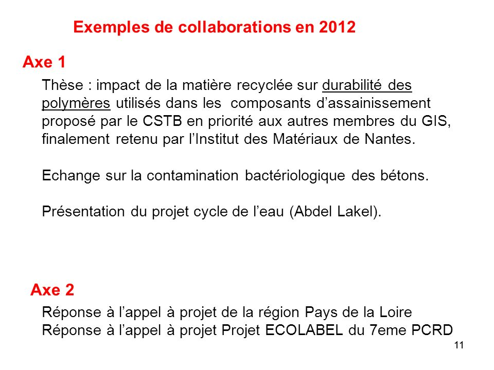 Exemples de collaborations en 2012