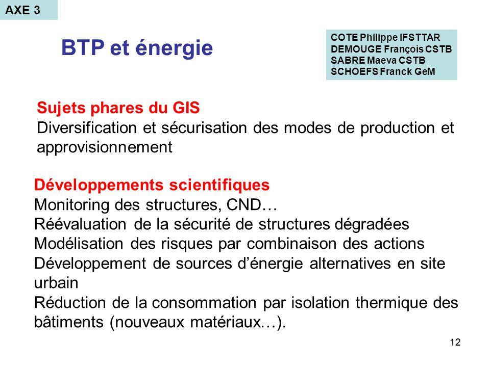 BTP et énergie Sujets phares du GIS